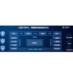深信服(SANGFOR)防病毒(终端检测与响应)软件   RJ.021